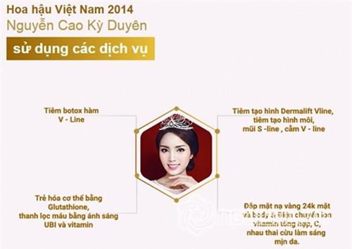 Bằng chứng Hoa hậu Kỳ Duyên tiêm botox v-line 3