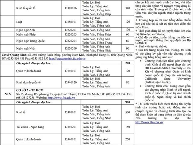 Đại học Ngoại Thương tăng chỉ tiêu tuyển sinh năm 2016