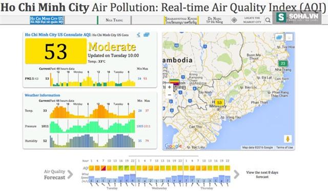 Chỉ số AQI ở Thành phố Hồ Chí Minh ngày 26/04/2016 là 53.