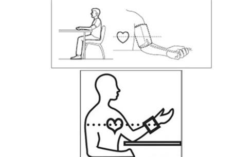 đột quỵ, dấu hiệu đột quỵ, huyết áp cao, cách đo huyết áp, tránh đột quỵ