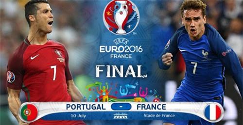 Chung kết Euro: Ngoài Ronaldo, Bồ Đào Nha chẳng có gì - 2