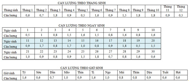 dinh-giau-ngheo-suong-kho-cua-1-doi-nguoi-qua-phep-can-xuong-tinh-so2
