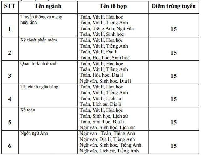 Diem chuan dai hoc 2016: 136 truong da cong bo hinh anh 26