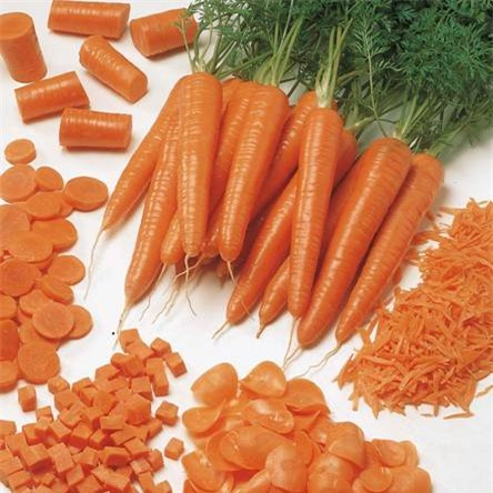 thực phẩm nếu không biết cách sử dụng sẽ bị chuyển hóa từ tốt sang xấu