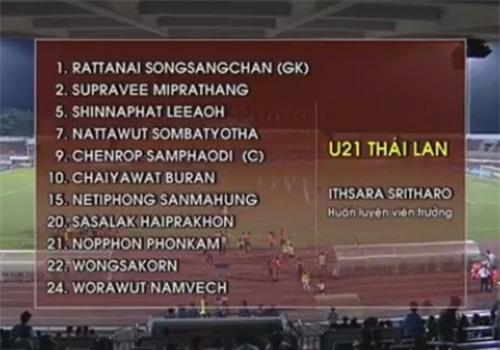 U21 Viet Nam 0-0 U21 Thai Lan (H1): Tran Thanh du bi hinh anh 2