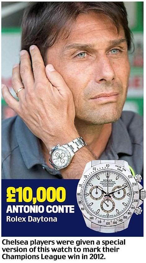 Khám phá đồng hồ đeo tay của HLV Ngoại hạng Anh - Ảnh 15.