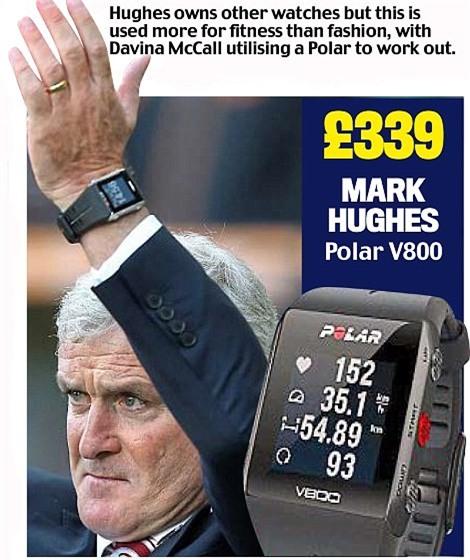 Khám phá đồng hồ đeo tay của HLV Ngoại hạng Anh - Ảnh 3.