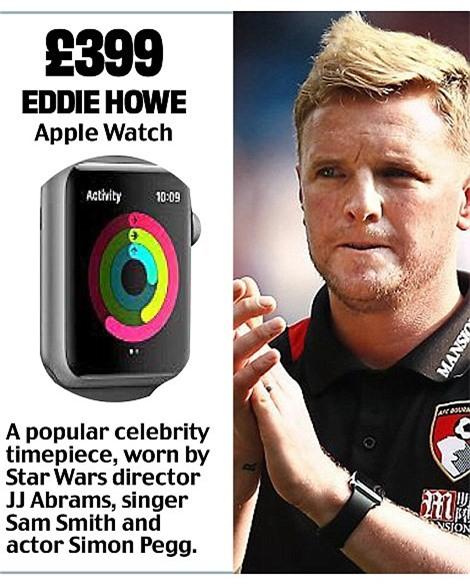 Khám phá đồng hồ đeo tay của HLV Ngoại hạng Anh - Ảnh 4.