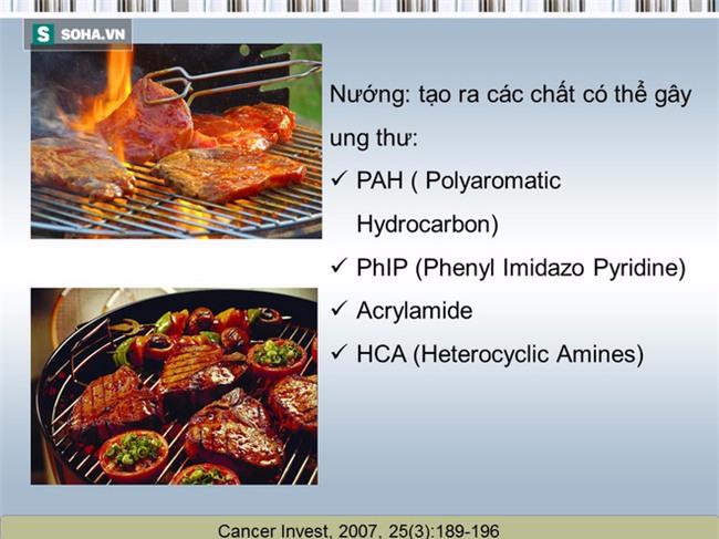 Tài liệu hướng dẫn cách ăn uống phòng chống ung thư [BS Trần Thị Anh Tường, BV Ung bướu TP.HCM] - Ảnh 14.