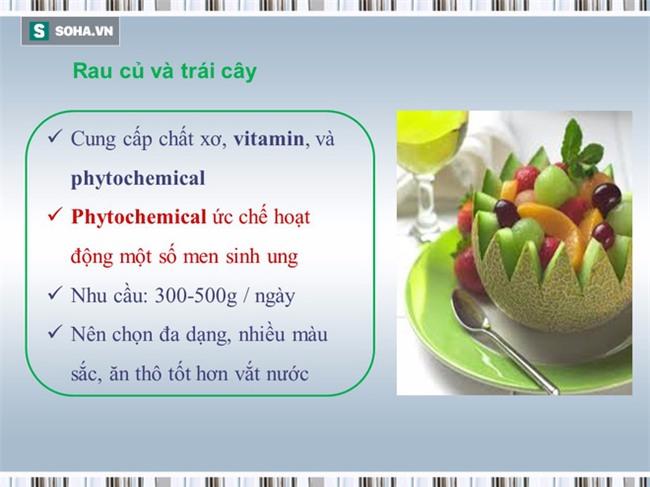 Tài liệu hướng dẫn cách ăn uống phòng chống ung thư [BS Trần Thị Anh Tường, BV Ung bướu TP.HCM] - Ảnh 22.