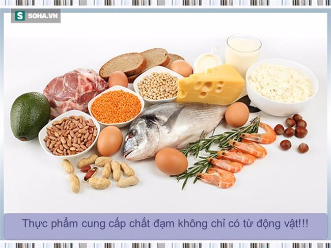 Tài liệu hướng dẫn cách ăn uống phòng chống ung thư [BS Trần Thị Anh Tường, BV Ung bướu TP.HCM] - Ảnh 24.