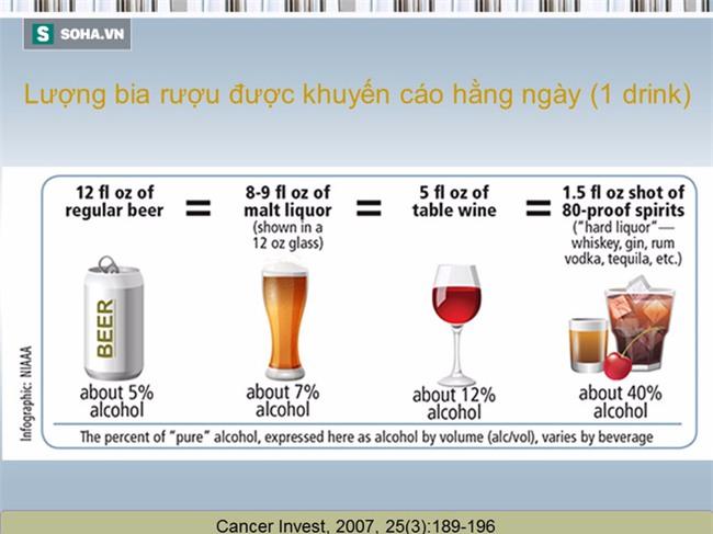 Tài liệu hướng dẫn cách ăn uống phòng chống ung thư [BS Trần Thị Anh Tường, BV Ung bướu TP.HCM] - Ảnh 27.