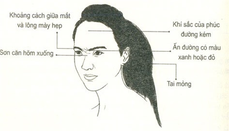 tuong-nguoi-hay-gap-xui-xeo1 phunutoday