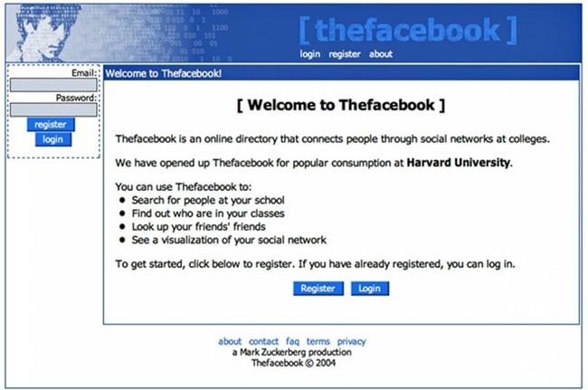 Facebook phat trien ra sao trong 13 nam qua? hinh anh 3