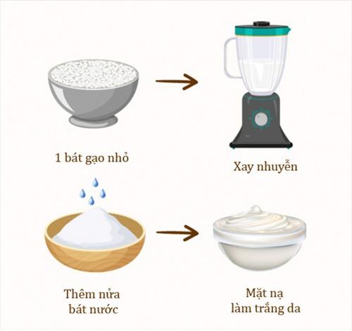 Công thức làm đẹp từ gạo được phụ nữ Nhật truyền tai nhau nhiều đời.