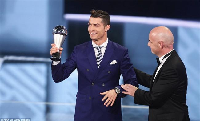 Ronaldo đoạt giải Cầu thủ hay nhất năm 2016 của FIFA - Ảnh 2.