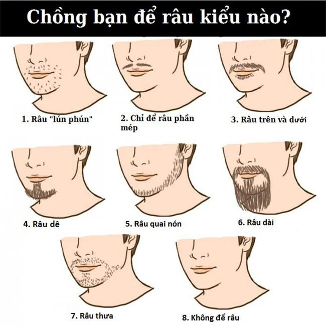Nếu chồng để râu kiểu này, phụ nữ coi chừng bị cắm sừng - Ảnh 1.