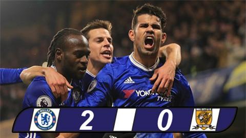 Thắng nhẹ Hull, Chelsea bỏ xa nhóm bám đuổi 8 điểm