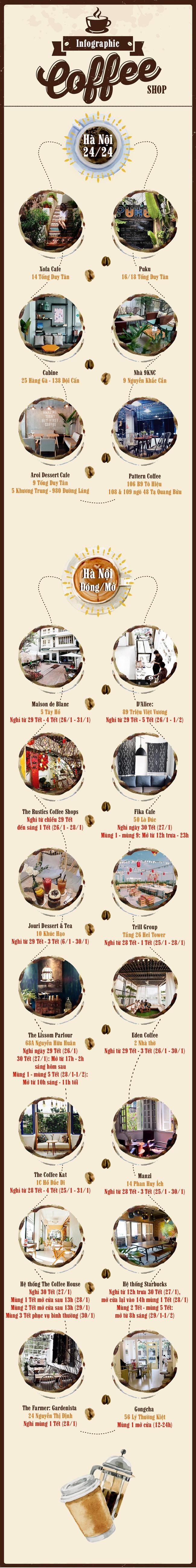 Cập nhật ngay lịch đóng/mở loạt cafe hot nhất Hà Nội - Sài Gòn dịp Tết - Ảnh 1.