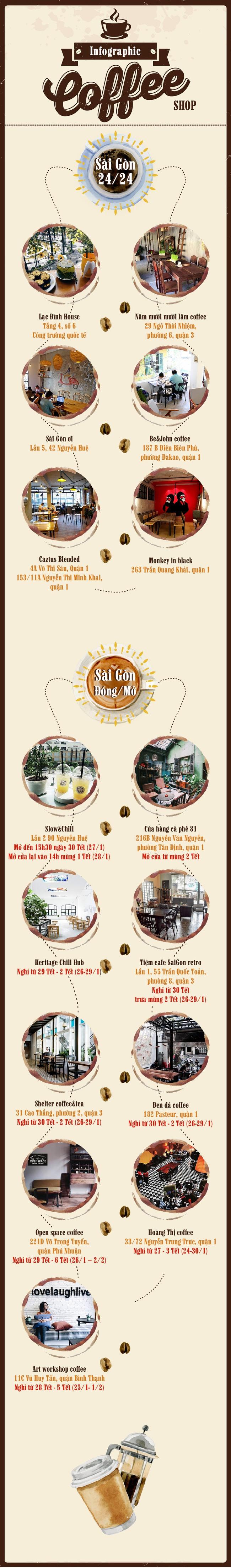 Cập nhật ngay lịch đóng/mở loạt cafe hot nhất Hà Nội - Sài Gòn dịp Tết - Ảnh 3.