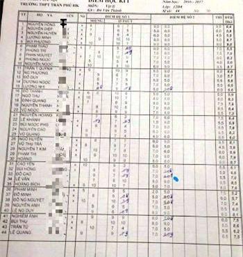 Bảng điểm Vật lý bị sửa của lớp 12D4 (ảnh: Nguyễn Toản)