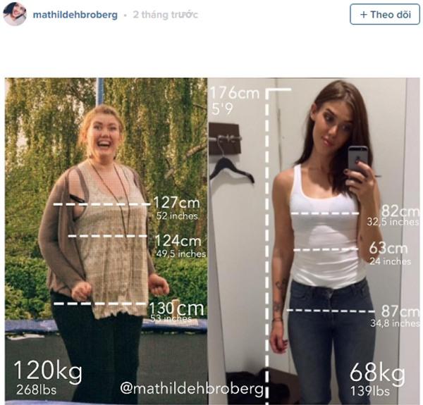 Nữ sinh giảm 57kg và trở thành huấn luyện viên hot nhất Đan Mạch sau khi nhìn thấy thứ này - Ảnh 7.