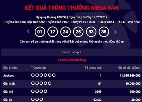 Vé trúng jackpot 42 tỉ được phát hành trước 9 ngày - 2