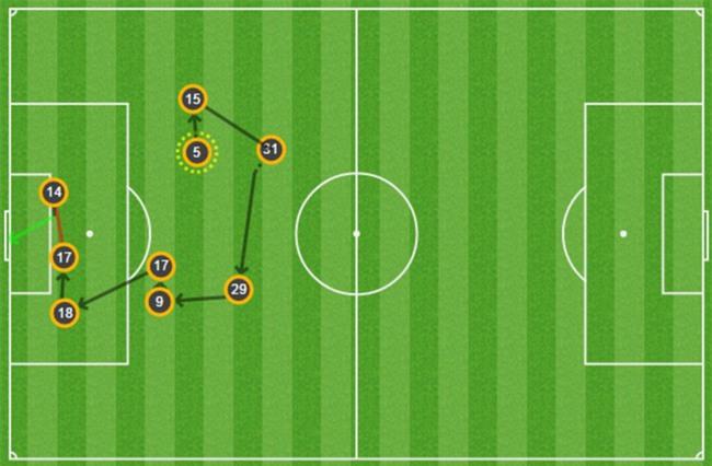 Vượt qua đội bóng nghiệp dư, Arsenal thẳng tiến vào tứ kết FA Cup - Ảnh 14.