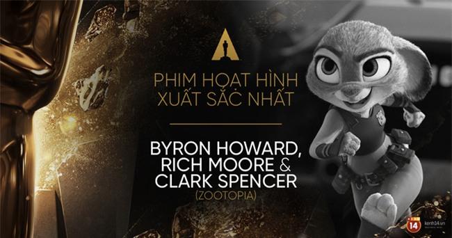 Và đây là những người thắng cuộc của Oscar lần thứ 89! - Ảnh 2.