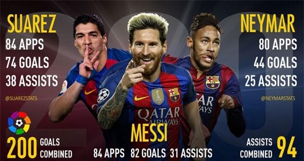 Messi tiet lo bi mat thu vi ve con trai Thiago hinh anh 2
