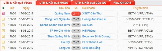 Công Vinh, Công Phượng, VLeague 2017, HAGL vs SLNA, ĐTVN