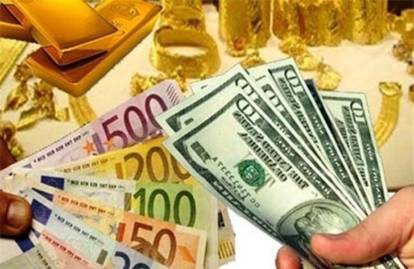 lãi suất ngân hàng, lãi suất huy động, lãi suất cho vay, tỷ giá ngoại hối, tỷ giá usd, lãi suất tăng, chính sách tiền tệ, chính sách lãi suất, chính sách ngoại hối, kênh đầu tư, bất động sản, gửi tiết kiệm