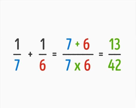 mẹo toán học, cách tính toán nhanh, cách tính nhẩm