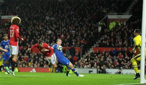 Ibrahimovic bị từ chối một bàn thắng trong hiệp 2