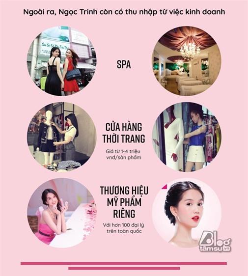 infographic ngoc trinh-blogtamsuvn02