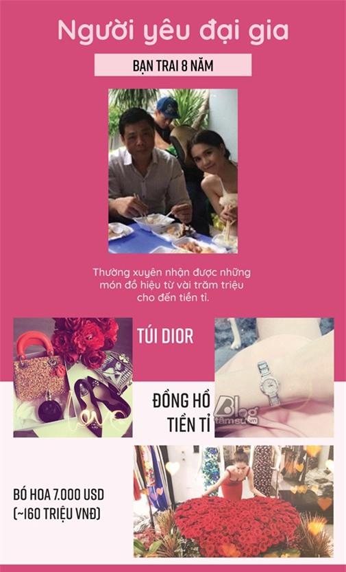 infographic ngoc trinh-blogtamsuvn03