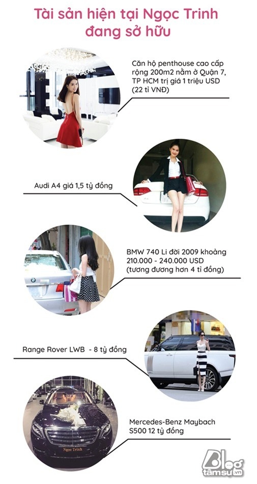 infographic ngoc trinh-blogtamsuvn05