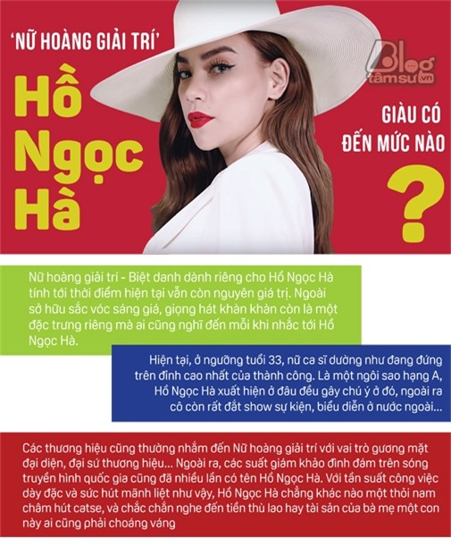 ho ngoc ha blogtamsuvn (2)