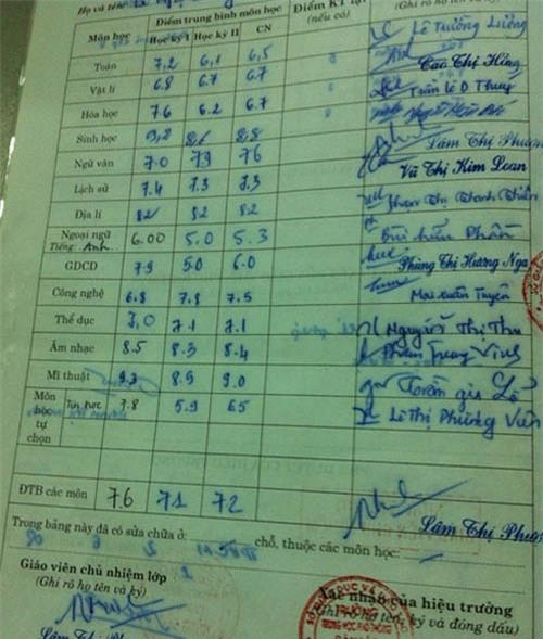 Bỏ học từ năm lớp 9 nhưng ai cũng phải bất ngờ với khả năng nói tiếng Anh của Angela Phương Trinh! - Ảnh 2.