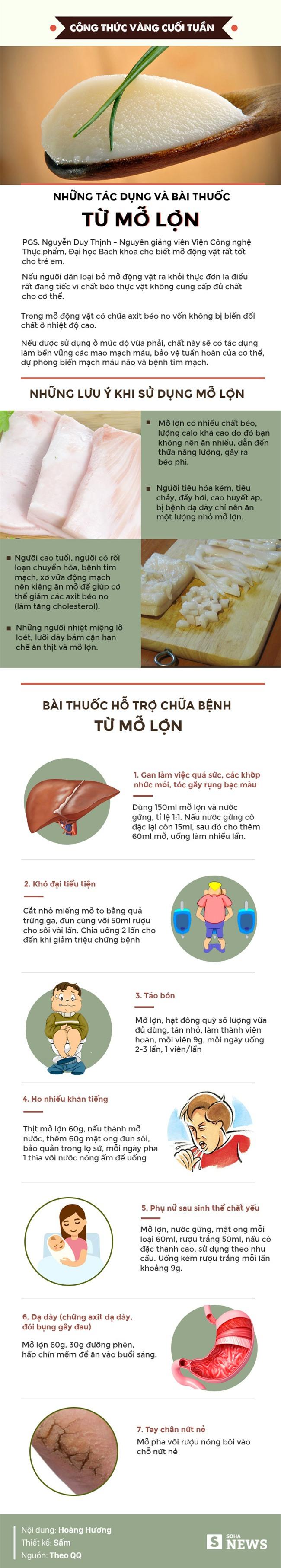 Không ăn mỡ lợn, bạn đã bỏ phí những tác dụng và 7 bài thuốc hay: Căn bếp nào cũng nên có! - Ảnh 1.