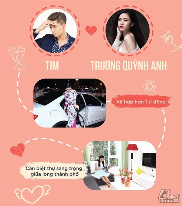 infographic qua tang sao nam-blogtamsu 01 1