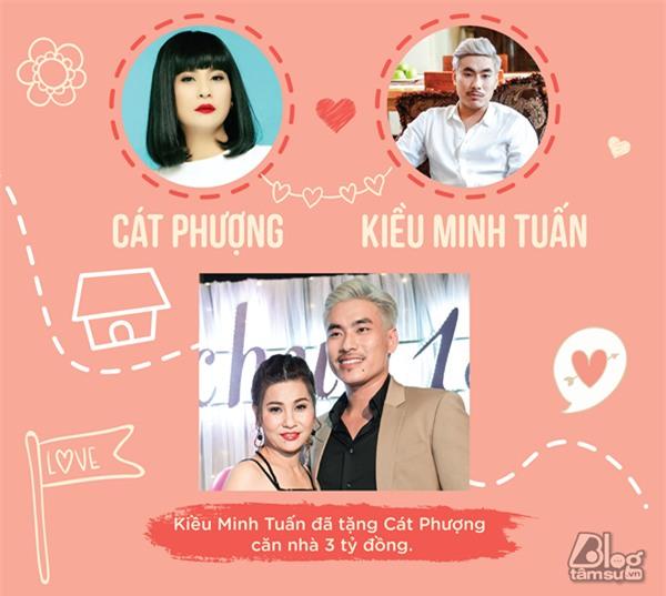 infographic qua tang sao nam-blogtamsu 01 (5)