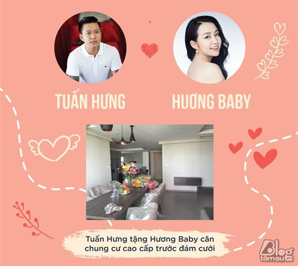 infographic qua tang sao nam-blogtamsu 01 (7)