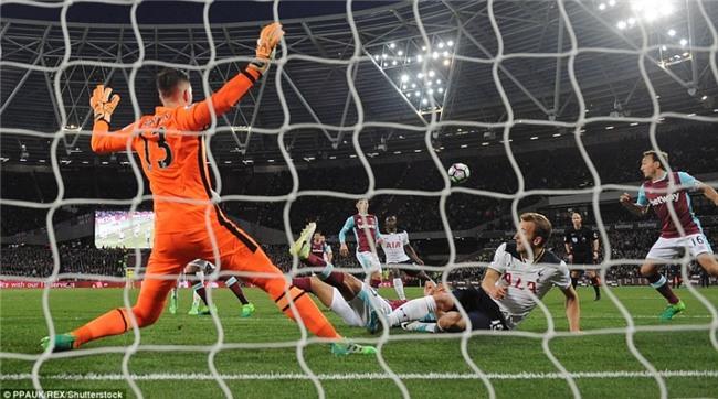 West Ham, Tottenham, Ngoại hạng Anh, kết quả bóng đá Anh, BXH bóng đá Anh