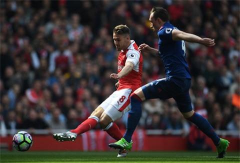Ramsey bị từ chối bàn thắng vì phản xạ quá nhanh của De Gea