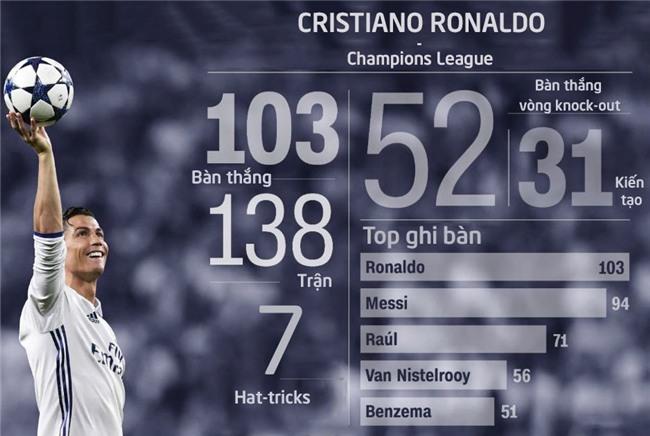 Ronaldo va ban gai nong bong trong ky nghi ngan ngay hinh anh 9
