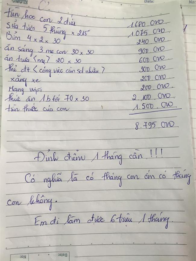 Chồng bo bo giữ tiền chi tiêu riêng, lương vợ 6 triệu lo cả gia đình và 2 con ốm liên miên - Ảnh 1.