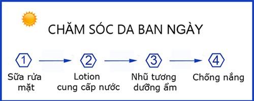 """khong phai ai cung biet 6 sai lam cham soc da khien da da """"mun"""" lai con them """"den"""" - 4"""