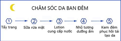 """khong phai ai cung biet 6 sai lam cham soc da khien da da """"mun"""" lai con them """"den"""" - 5"""