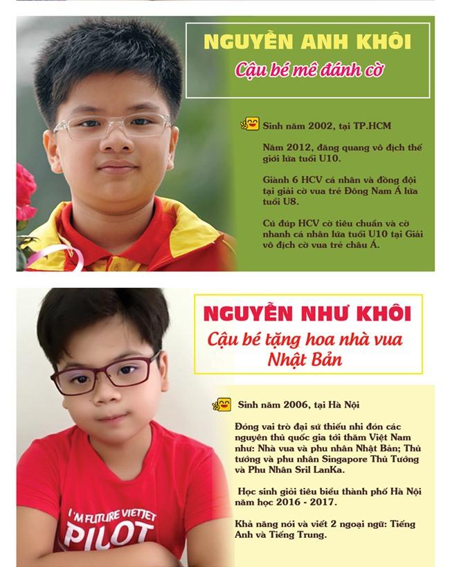 Đáng nể những tài năng Việt nhí có thành tích nổi trội - 2